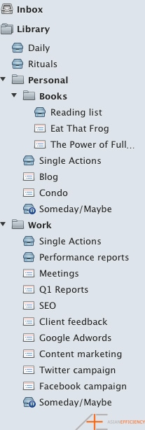 Omnifocus projects in detail