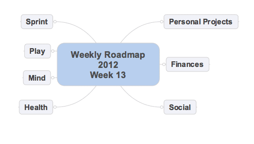 Weekly Roadmap 01